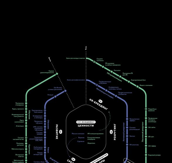 Большая HR-карта